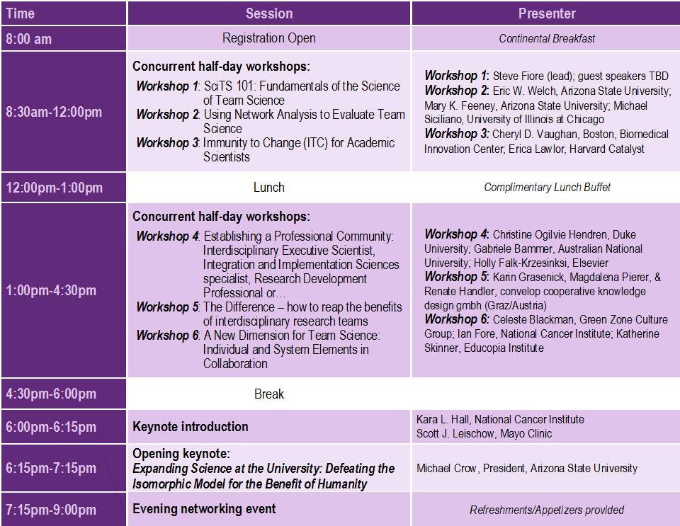 SciTS 2016 Monday Agenda 06 May Update